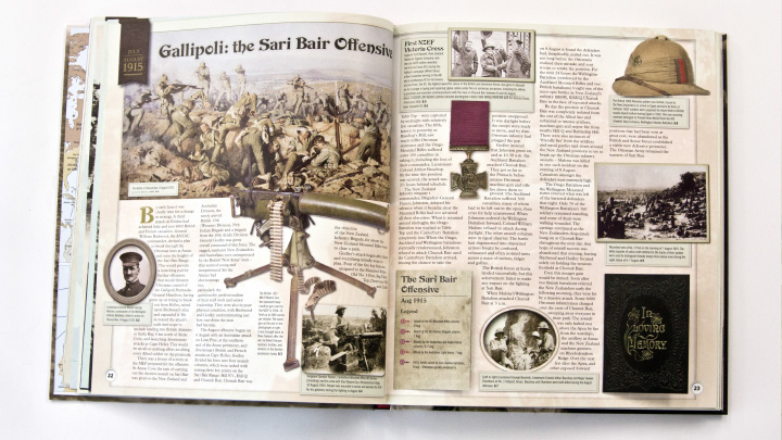 Gallipoli plate from New Zealand and the First World War book