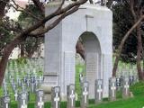 Cemeteries map - New Zealand