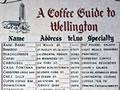 A coffee guide to Wellington